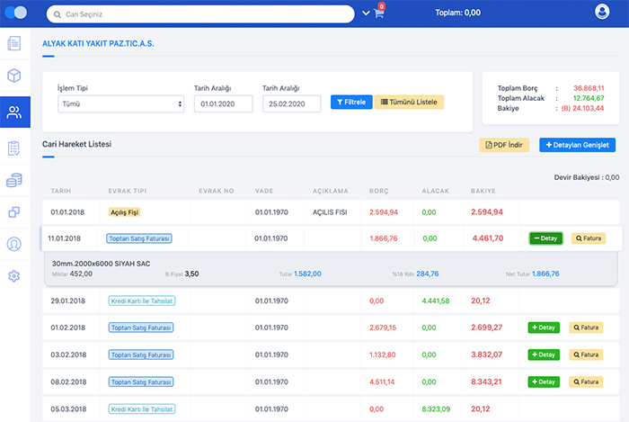 b2b Online saha satış muhasebe